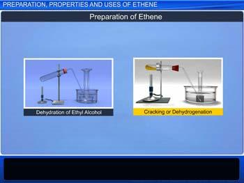 """uses of ethene Another use of green ethylene is in the production of green monoethylene glycol (meg), one of the monomers used to make pet plastics coca-cola sells its dasani brand water in pet bottles made with green meg it promotes it as the """"plant bottle""""."""