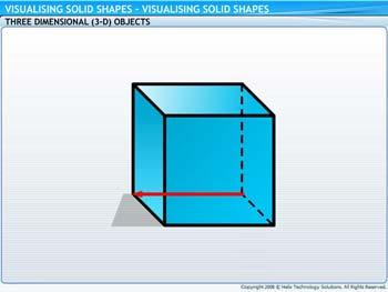 Animated video Lecture for Visualising Solid Shapes