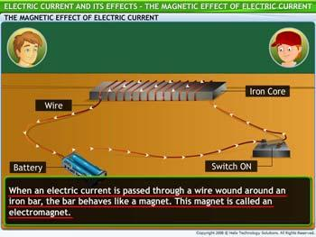 Animated video Lecture for The Magnetic Effect of Electric Current