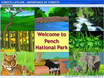 forest our lifeline essay Chapter - 17 forests : our lifeline 1) forest :- forest is a natural habitat for many different kinds of plants and animals forests provide food and shelter for  &ndash a free powerpoint ppt presentation (displayed as a flash slide show) on powershowcom - id: 3afb72-zja2m.