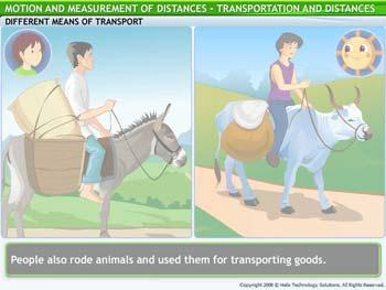 Animated video Lecture for Transportation and Distances