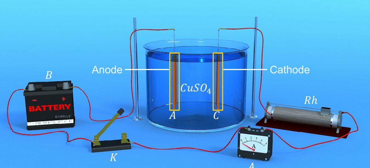 In electrolysis of aqueous copper sulphate using copper