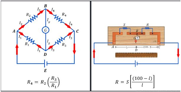 how will you determine the unknown resistance by using a meter rh nextgurukul in draw a circuit diagram using a meter bridge Wheatstone Bridge Formula