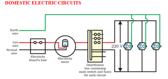 Describe Domestic Electric Circuits Old Electrical Power
