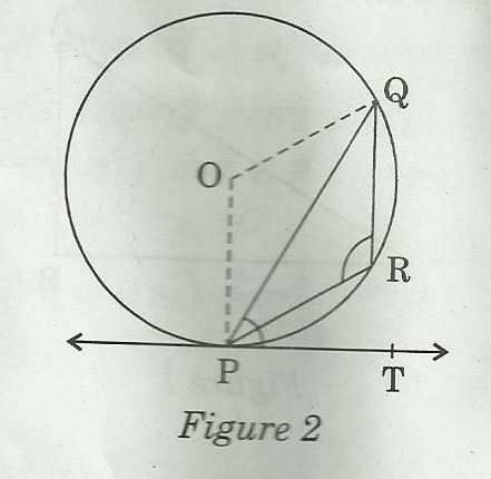 PQ is a chord of a circle with centre O and PT is a tangent. If ...