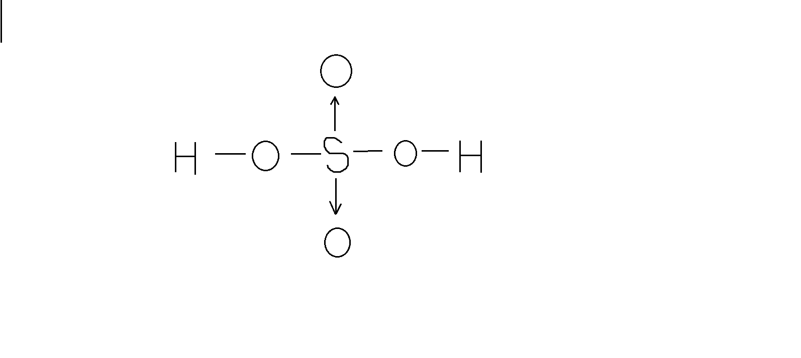 Given Below Shows The Bonding Structure Of Sulphuric Acidexplain
