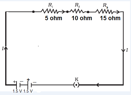 Draw a schematic diagram of a circuit consisting of a cell of 1.5V ...