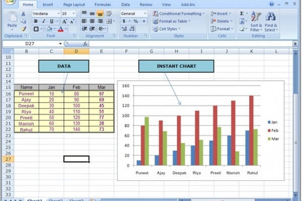 How to use MS-Excel effectively in the teaching-learning process