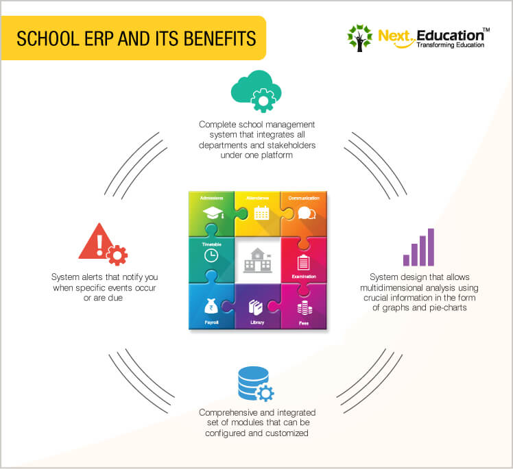 School-ERP-and-its-benefits