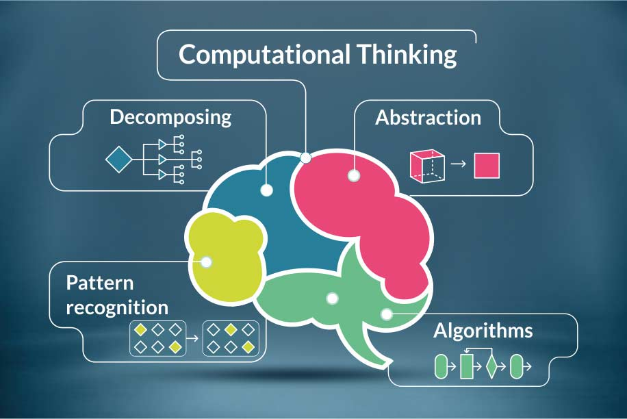 NG-Blog-topic-banner-What-is-Computational-Thinking.jpg