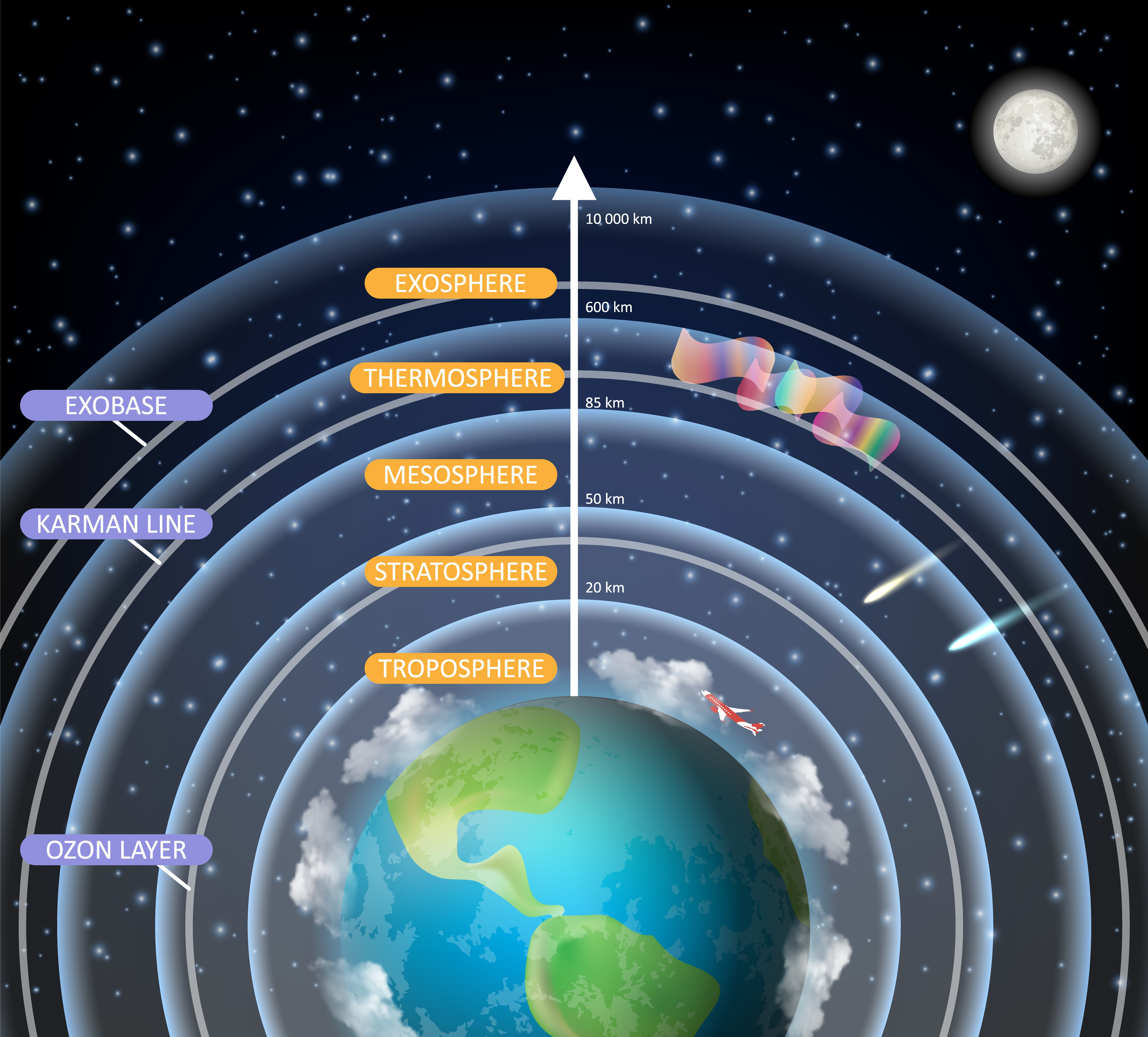 NASA launches ICON Mission to study Earth's ionosphere