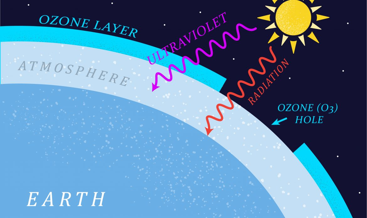 Largest ozone layer hole over Arctic heals